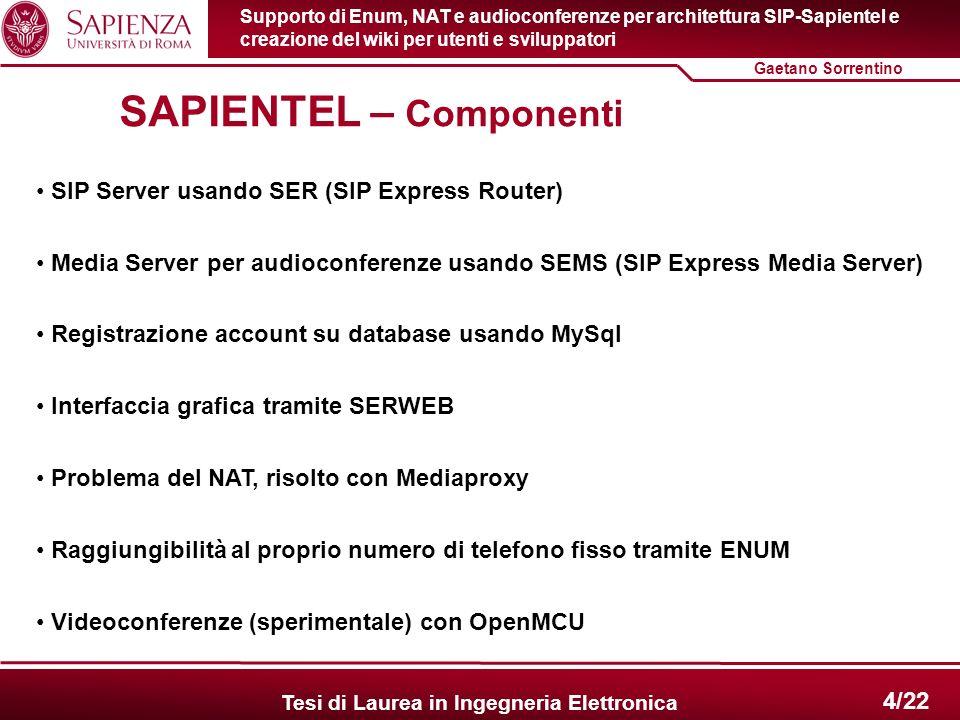 4/22 Gaetano Sorrentino Supporto di Enum, NAT e audioconferenze per architettura SIP-Sapientel e creazione del wiki per utenti e sviluppatori Tesi di