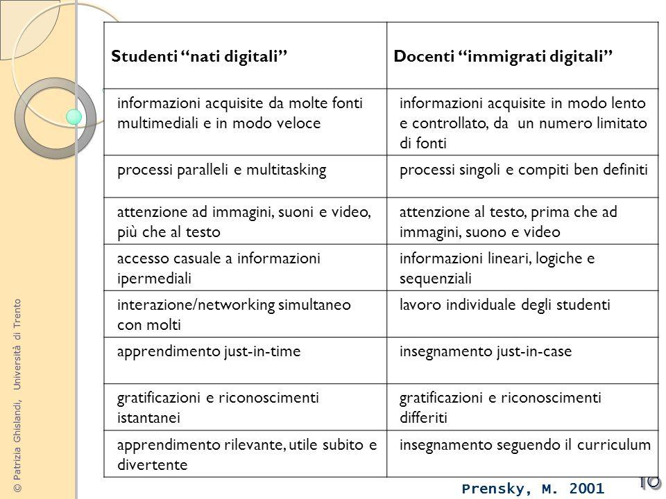 © Patrizia Ghislandi, Università di Trento 10 Studenti nati digitaliDocenti immigrati digitali informazioni acquisite da molte fonti multimediali e in