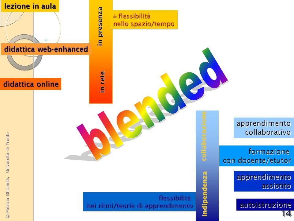 © Patrizia Ghislandi, Università di Trento 14 lezione in aula didattica web-enhanced didattica online in presenza in rete ± flessibilità nello spazio/