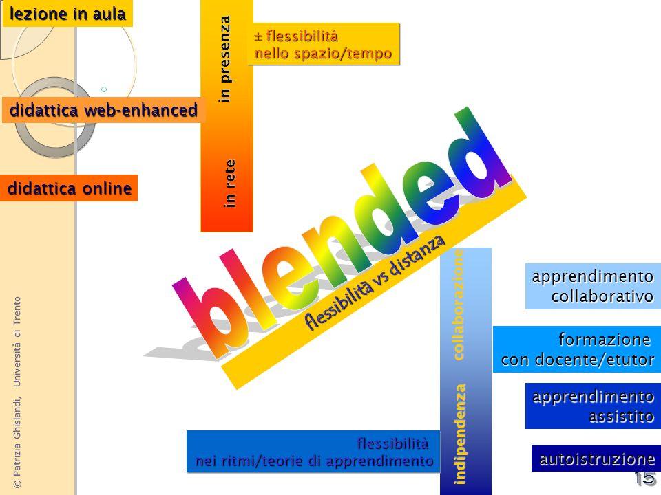 © Patrizia Ghislandi, Università di Trento 15 lezione in aula didattica web-enhanced didattica online in presenza in rete ± flessibilità nello spazio/