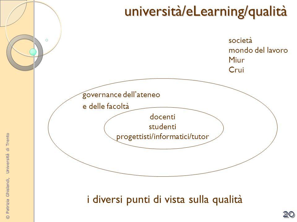 © Patrizia Ghislandi, Università di Trento 20 i diversi punti di vista sulla qualità società mondo del lavoro Miur Crui governance dellateneo e delle