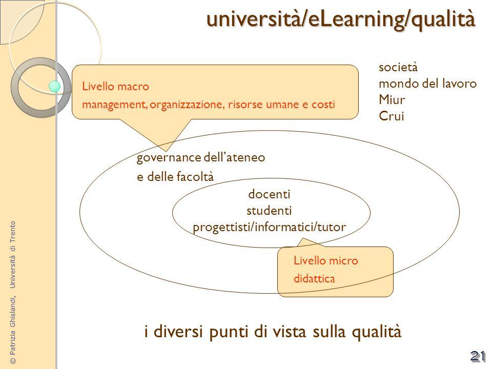 © Patrizia Ghislandi, Università di Trento 21 i diversi punti di vista sulla qualità società mondo del lavoro Miur Cruiuniversità/eLearning/qualità Li