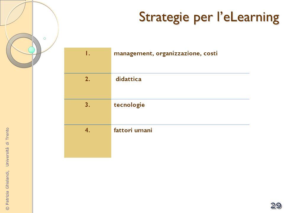 © Patrizia Ghislandi, Università di Trento 29 1.management, organizzazione, costi 2. didattica 3.tecnologie 4.fattori umani Strategie per leLearning