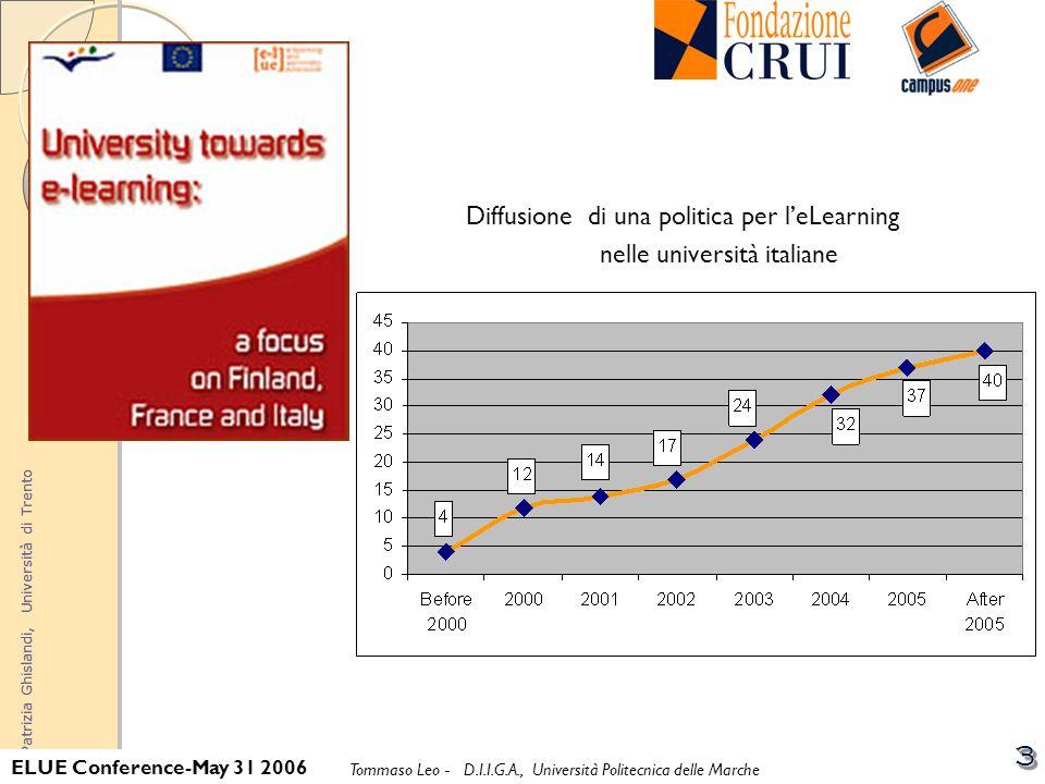 © Patrizia Ghislandi, Università di Trento 24 2003-2005 Prin-progetto di ricerca di interesse nazionale eUniversity eLearning e innovazione alluniversità TRENTO.
