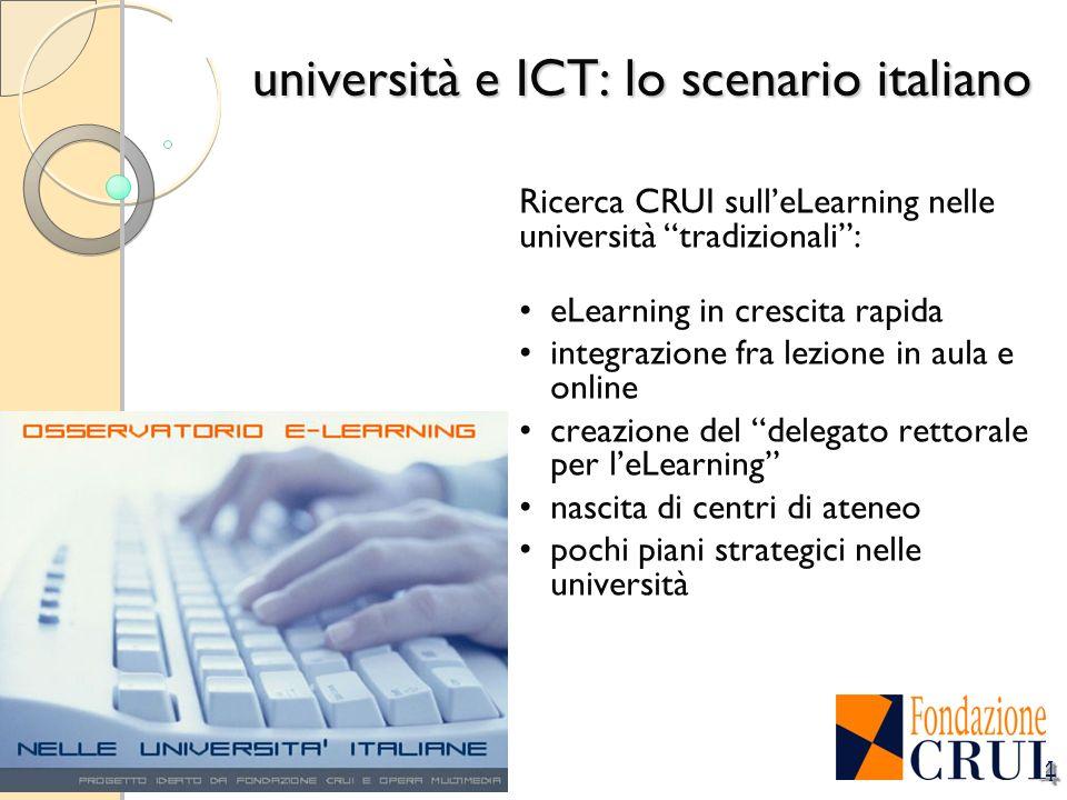 © Patrizia Ghislandi, Università di Trento 4 www.fondazionecrui.it/e-learning università e ICT: lo scenario italiano eLearning in crescita rapida inte