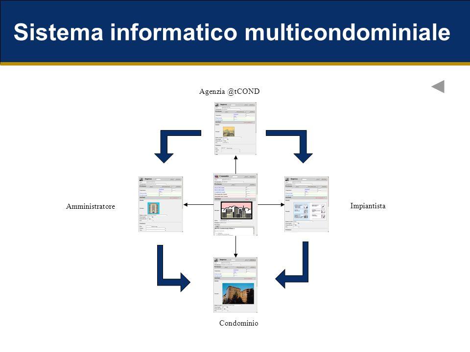 Sistema informatico multicondominiale Agenzia @tCOND Amministratore Impiantista Condominio
