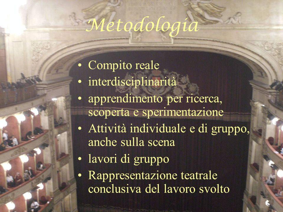 Metodologia Compito reale interdisciplinarità apprendimento per ricerca, scoperta e sperimentazione Attività individuale e di gruppo, anche sulla scena lavori di gruppo Rappresentazione teatrale conclusiva del lavoro svolto