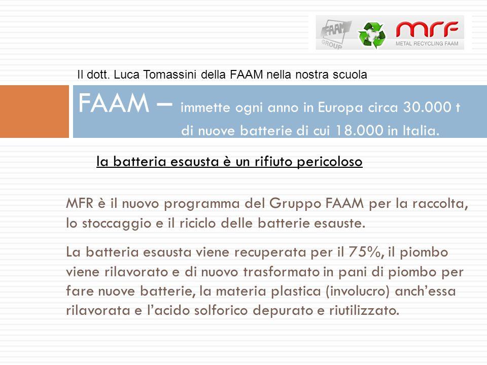 FAAM – immette ogni anno in Europa circa 30.000 t di nuove batterie di cui 18.000 in Italia. la batteria esausta è un rifiuto pericoloso MFR è il nuov