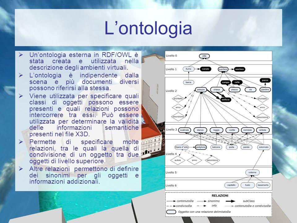 Lontologia Unontologia esterna in RDF/OWL è stata creata e utilizzata nella descrizione degli ambienti virtuali. Lontologia è indipendente dalla scena
