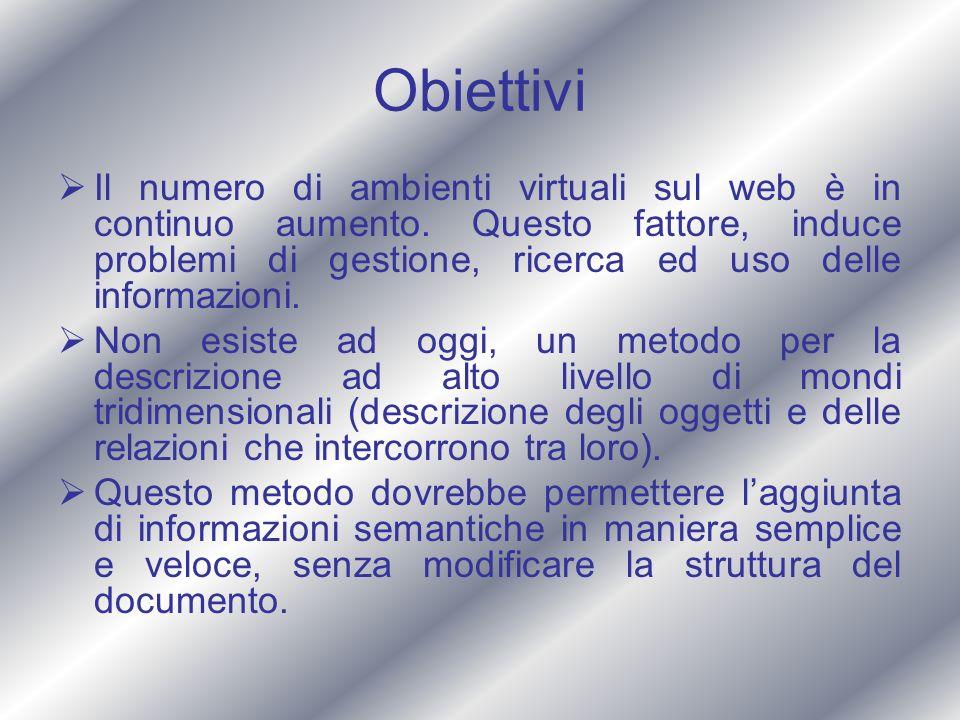 Obiettivi Il numero di ambienti virtuali sul web è in continuo aumento. Questo fattore, induce problemi di gestione, ricerca ed uso delle informazioni