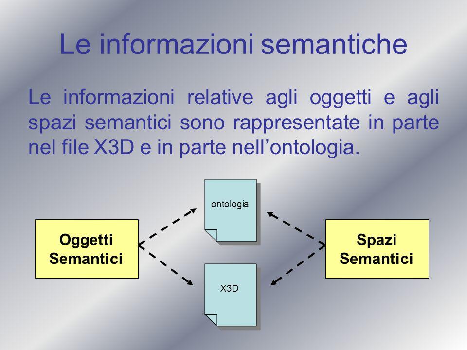 Le informazioni semantiche Le informazioni relative agli oggetti e agli spazi semantici sono rappresentate in parte nel file X3D e in parte nellontolo
