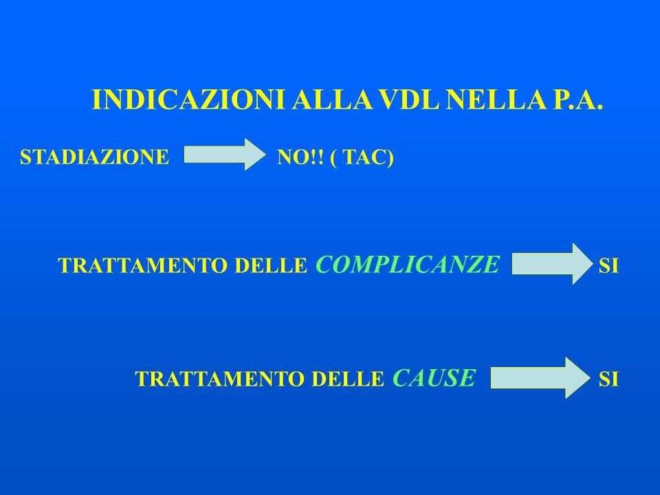 INDICAZIONI ALLA VDL NELLA P.A. STADIAZIONE NO!! ( TAC) TRATTAMENTO DELLE COMPLICANZE SI TRATTAMENTO DELLE CAUSE SI