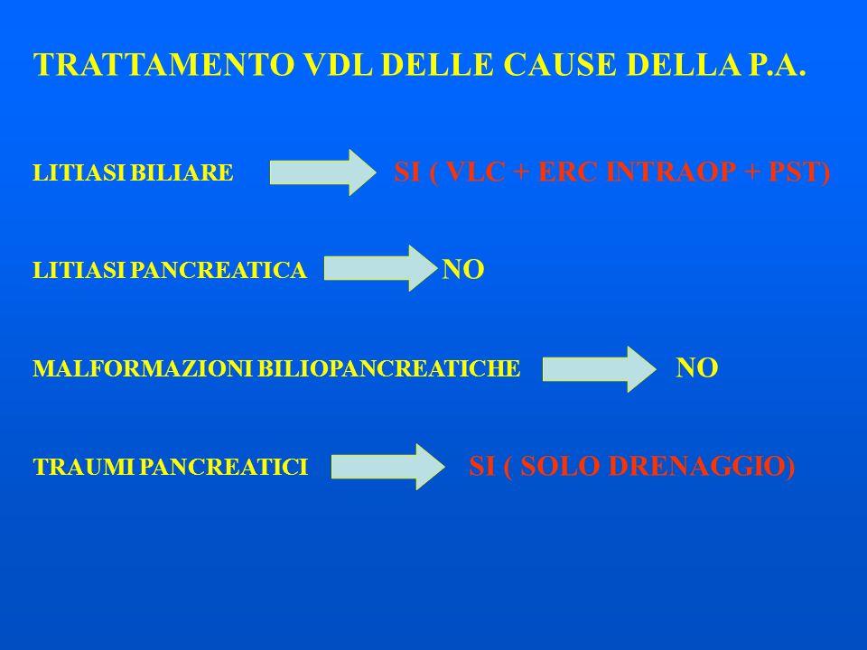 TRATTAMENTO VDL DELLE CAUSE DELLA P.A. LITIASI BILIARE SI ( VLC + ERC INTRAOP + PST) LITIASI PANCREATICA NO MALFORMAZIONI BILIOPANCREATICHE NO TRAUMI