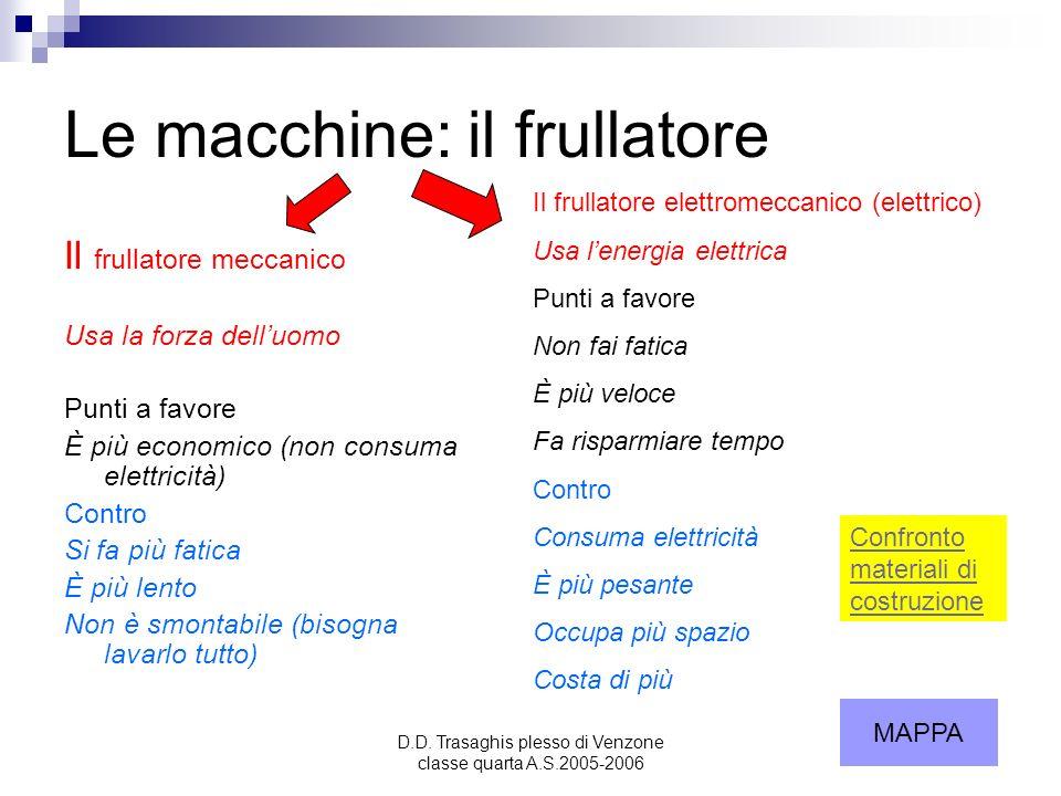 D.D. Trasaghis plesso di Venzone classe quarta A.S.2005-2006 Le macchine: il frullatore Il frullatore meccanico Usa la forza delluomo Punti a favore È