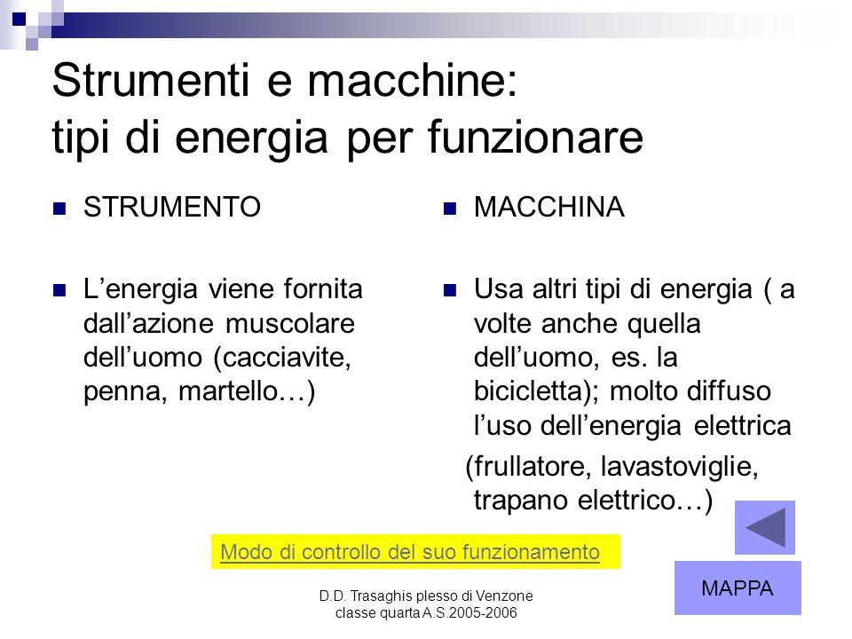 D.D. Trasaghis plesso di Venzone classe quarta A.S.2005-2006 Strumenti e macchine: tipi di energia per funzionare STRUMENTO Lenergia viene fornita dal