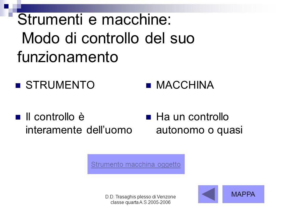 D.D. Trasaghis plesso di Venzone classe quarta A.S.2005-2006 Strumenti e macchine: Modo di controllo del suo funzionamento STRUMENTO Il controllo è in