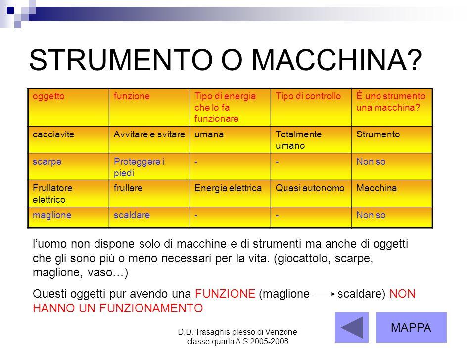 D.D. Trasaghis plesso di Venzone classe quarta A.S.2005-2006 STRUMENTO O MACCHINA? oggettofunzioneTipo di energia che lo fa funzionare Tipo di control