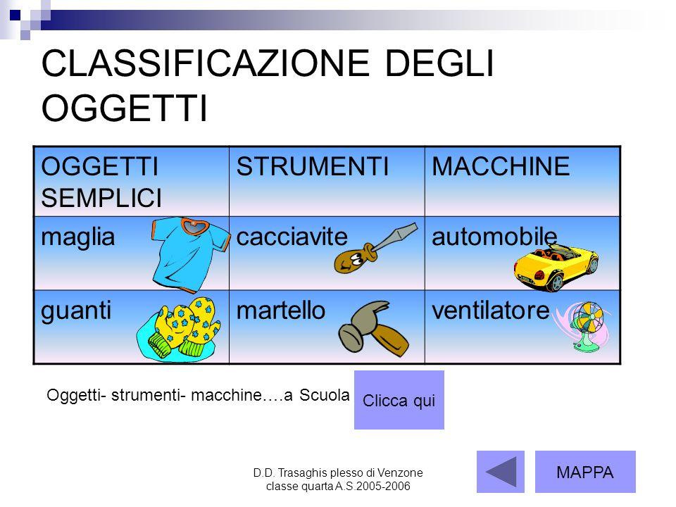 D.D. Trasaghis plesso di Venzone classe quarta A.S.2005-2006 CLASSIFICAZIONE DEGLI OGGETTI OGGETTI SEMPLICI STRUMENTIMACCHINE magliacacciaviteautomobi