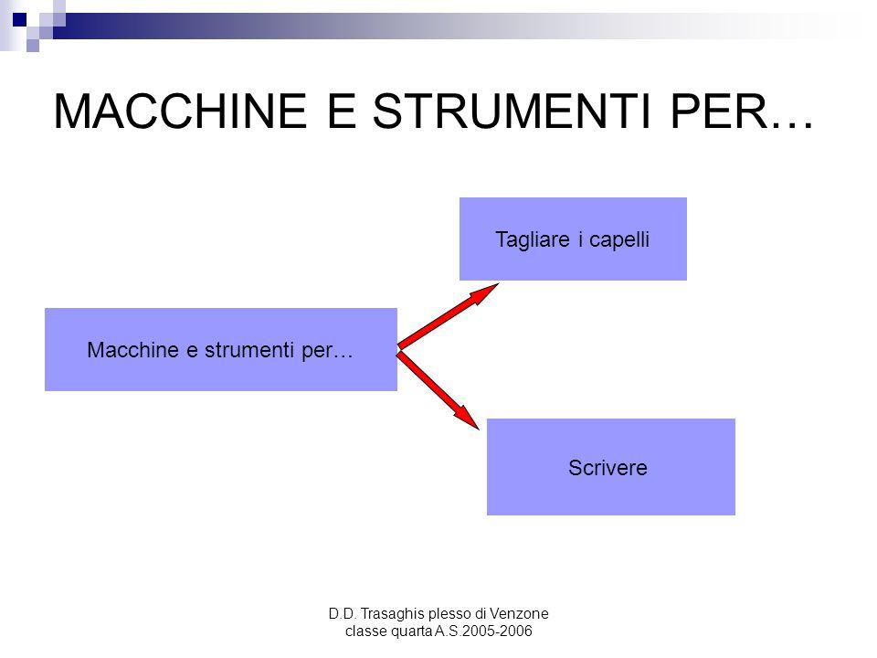 D.D. Trasaghis plesso di Venzone classe quarta A.S.2005-2006 MACCHINE E STRUMENTI PER… Macchine e strumenti per… Tagliare i capelli Scrivere