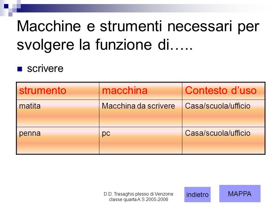 D.D. Trasaghis plesso di Venzone classe quarta A.S.2005-2006 Macchine e strumenti necessari per svolgere la funzione di….. scrivere strumentomacchinaC