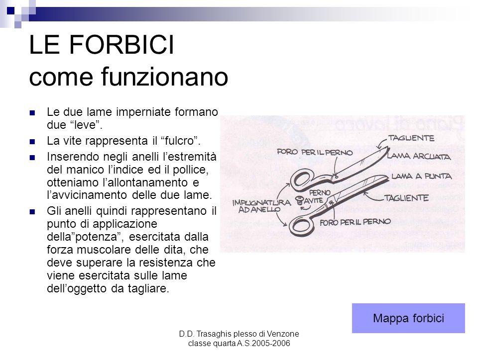 D.D. Trasaghis plesso di Venzone classe quarta A.S.2005-2006 LE FORBICI come funzionano Le due lame imperniate formano due leve. La vite rappresenta i