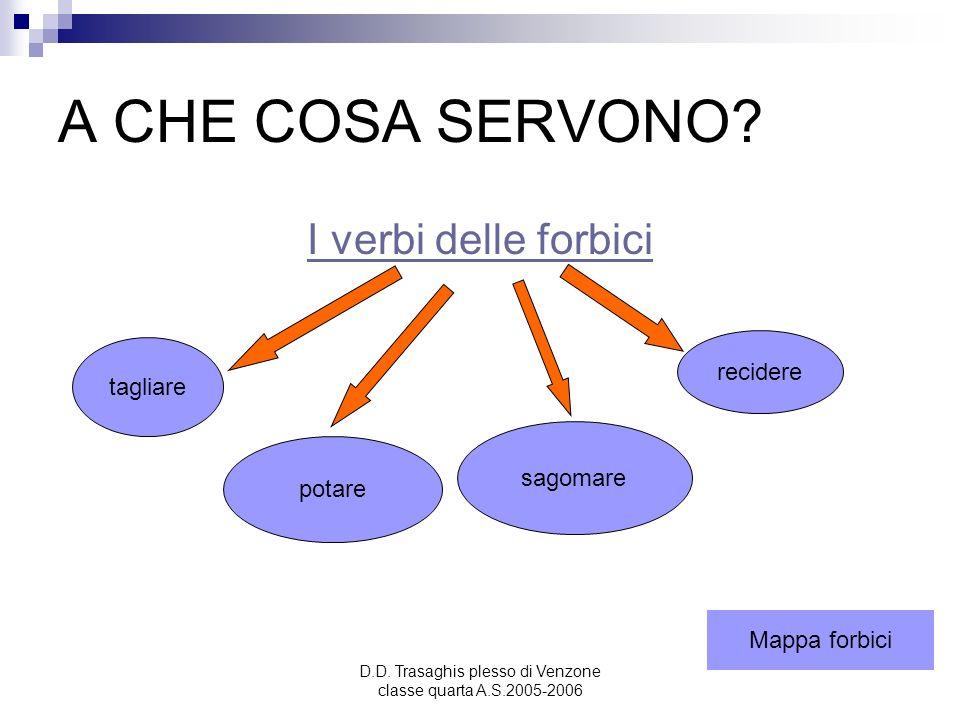 D.D. Trasaghis plesso di Venzone classe quarta A.S.2005-2006 A CHE COSA SERVONO? I verbi delle forbici tagliare potare sagomare recidere Mappa forbici