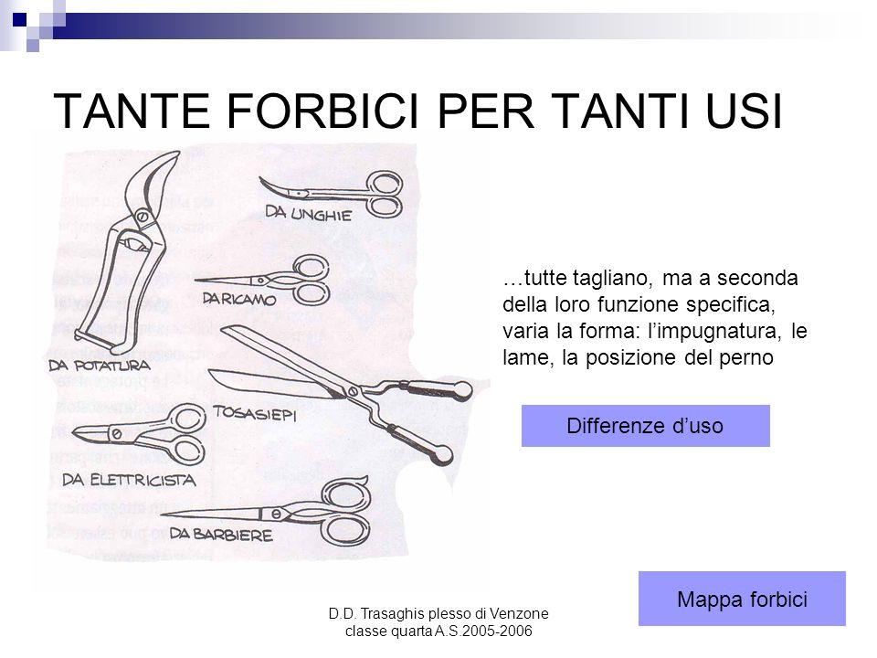 D.D. Trasaghis plesso di Venzone classe quarta A.S.2005-2006 TANTE FORBICI PER TANTI USI Mappa forbici …tutte tagliano, ma a seconda della loro funzio