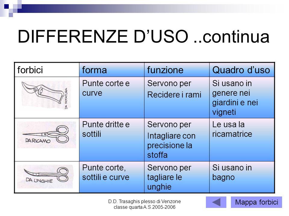 D.D. Trasaghis plesso di Venzone classe quarta A.S.2005-2006 DIFFERENZE DUSO..continua forbiciformafunzioneQuadro duso Punte corte e curve Servono per