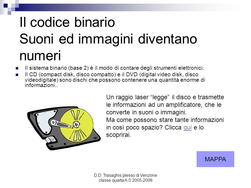 D.D. Trasaghis plesso di Venzone classe quarta A.S.2005-2006 Il codice binario Suoni ed immagini diventano numeri Il sistema binario (base 2) è il mod