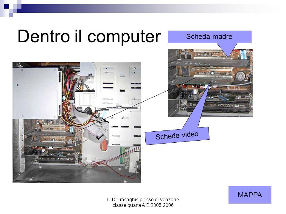 D.D. Trasaghis plesso di Venzone classe quarta A.S.2005-2006 Dentro il computer MAPPA Schede video Scheda madre