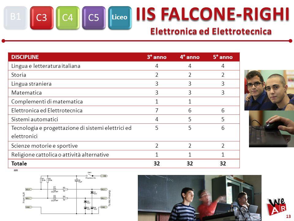 Elettronica ed Elettrotecnica C3C4C5 IIS FALCONE-RIGHI S1 B1 Liceo 13 DISCIPLINE3° anno4° anno5° anno Lingua e letteratura italiana444 Storia222 Lingu