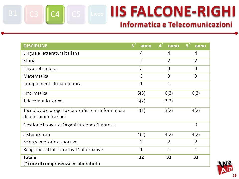Informatica e Telecomunicazioni C3C4C5 IIS FALCONE-RIGHI S1 B1 Liceo 16 DISCIPLINE 3° anno4° anno5° anno Lingua e letteratura italiana444 Storia222 Li