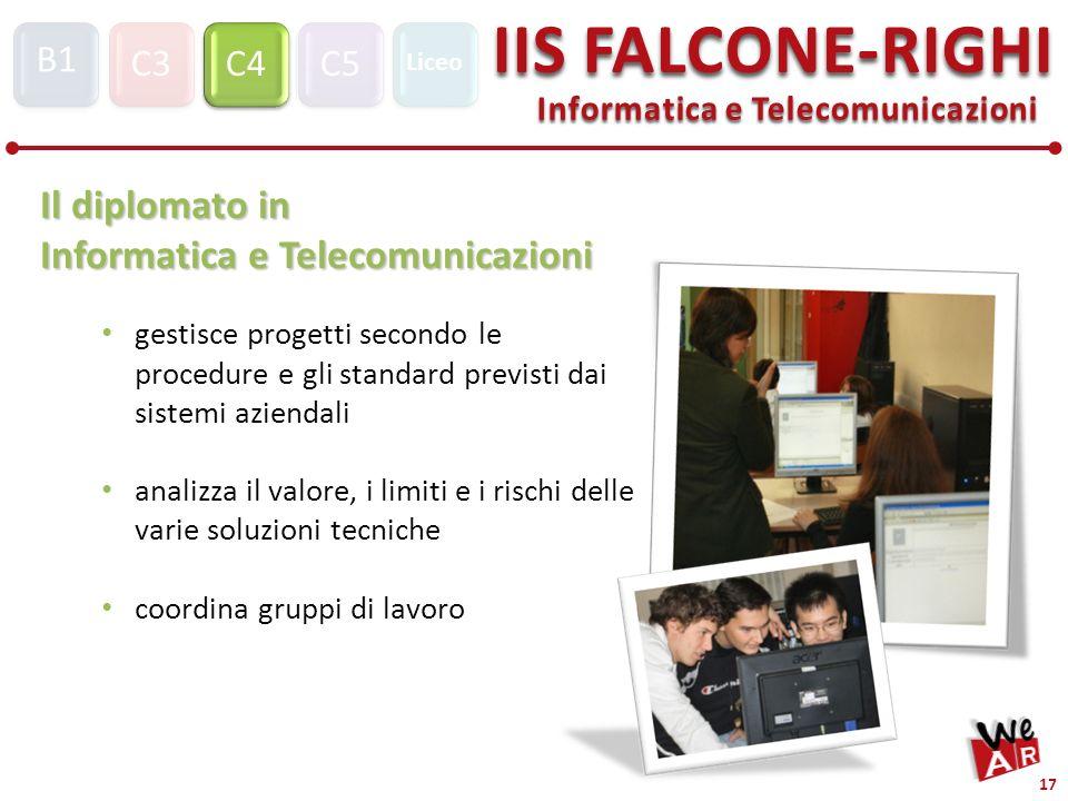 Informatica e Telecomunicazioni C3C4C5 IIS FALCONE-RIGHI S1 B1 Liceo 17 gestisce progetti secondo le procedure e gli standard previsti dai sistemi azi