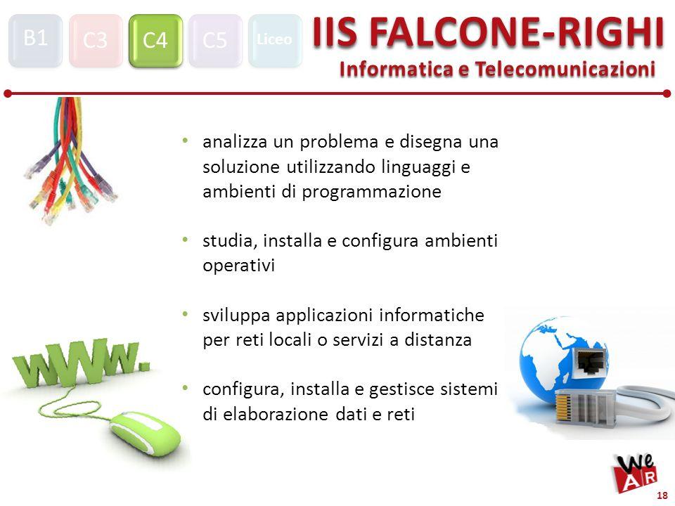 Informatica e Telecomunicazioni C3C4C5 IIS FALCONE-RIGHI S1 B1 Liceo 18 analizza un problema e disegna una soluzione utilizzando linguaggi e ambienti