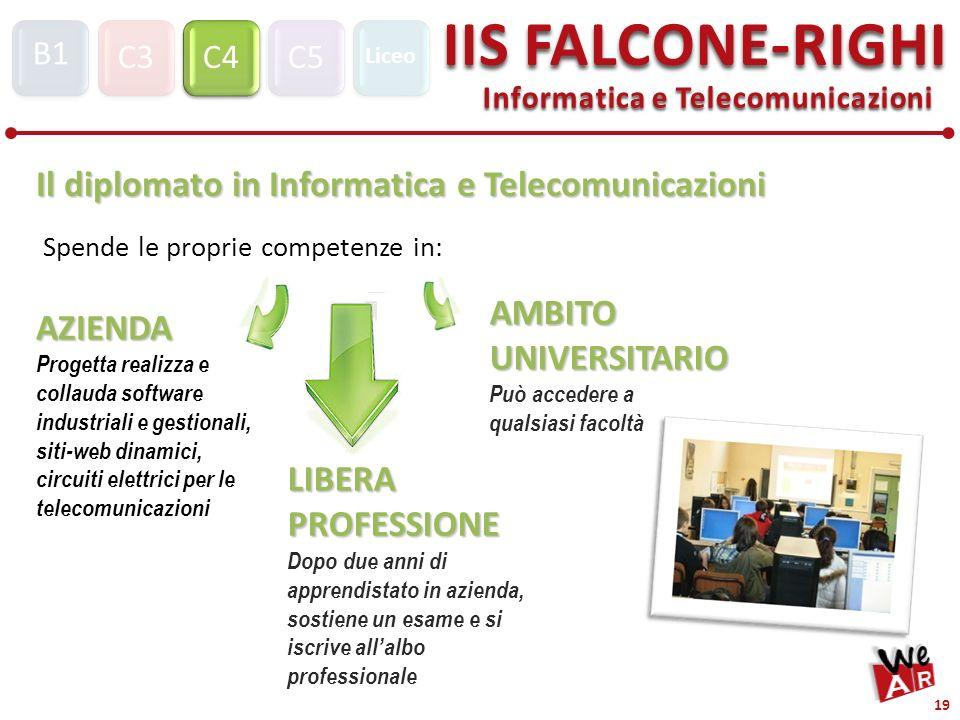 Informatica e Telecomunicazioni C3C4C5 IIS FALCONE-RIGHI S1 B1 Liceo 19 Spende le proprie competenze in: AZIENDA Progetta realizza e collauda software