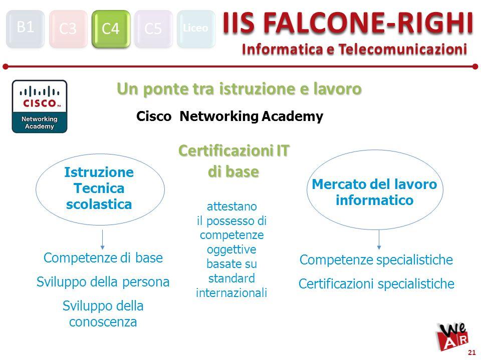 Informatica e Telecomunicazioni C3C4C5 IIS FALCONE-RIGHI S1 B1 Liceo 21 Un ponte tra istruzione e lavoro Certificazioni IT di base Istruzione Tecnica