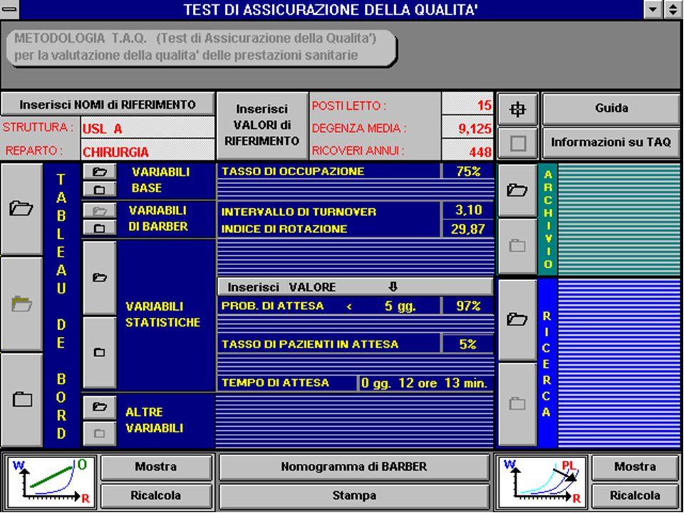 Il programma software di TAQ è stato progettato per essere utilizzato anche da chi non ha esperienza specifica in informatica: basta un clic del mouse sul bottone per attivare la funzione corrispondente.