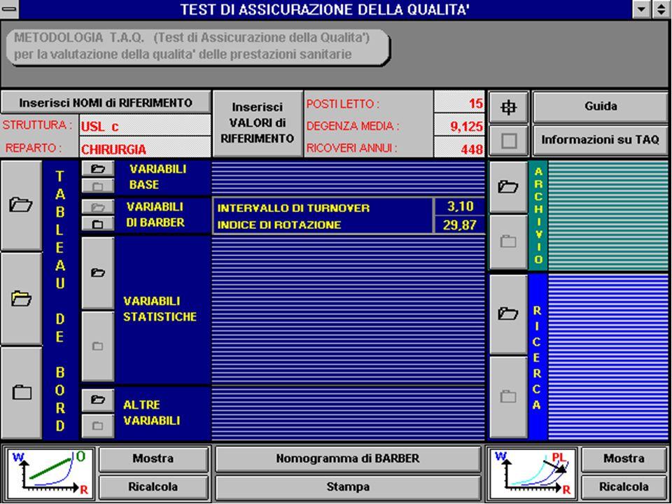 Oltre alla zona del Tableau de Bord, in cui sono valorizzati i principali indicatori di efficienza ed efficacia, è possibile attivare l area di Ricerca...