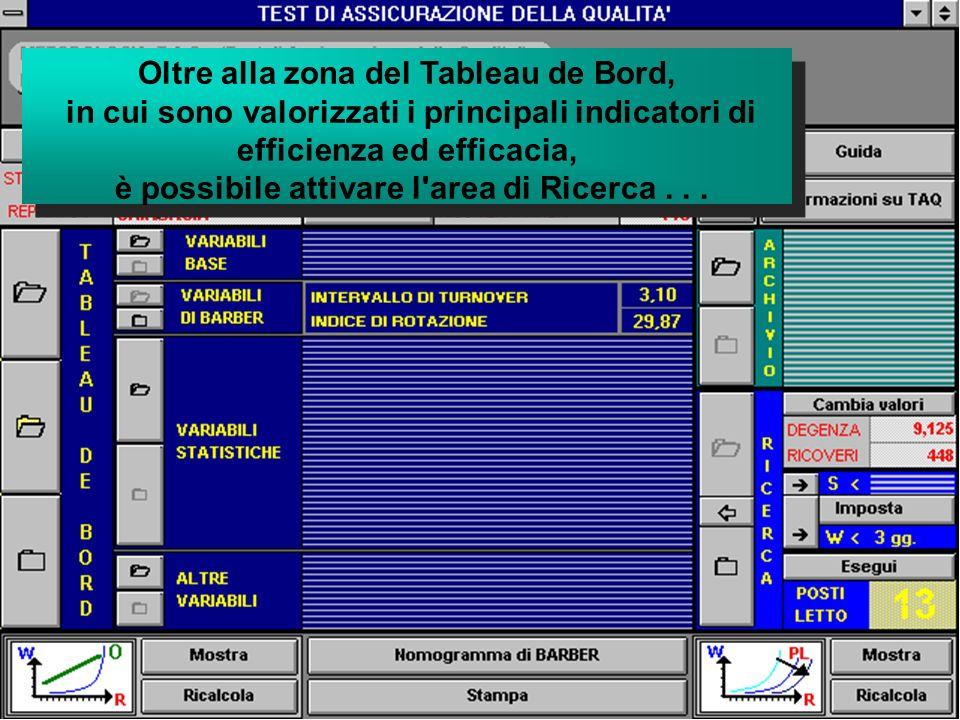 Oltre alla zona del Tableau de Bord, in cui sono valorizzati i principali indicatori di efficienza ed efficacia, è possibile attivare l'area di Ricerc