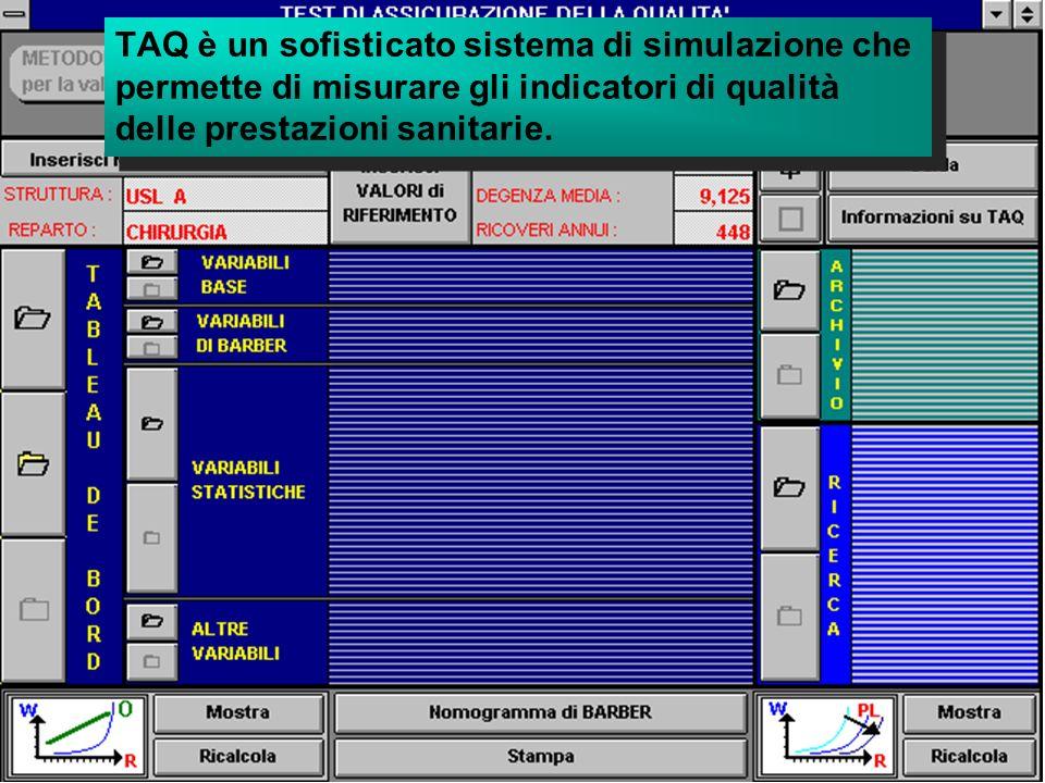 TAQ è un sofisticato sistema di simulazione che permette di misurare gli indicatori di qualità delle prestazioni sanitarie.