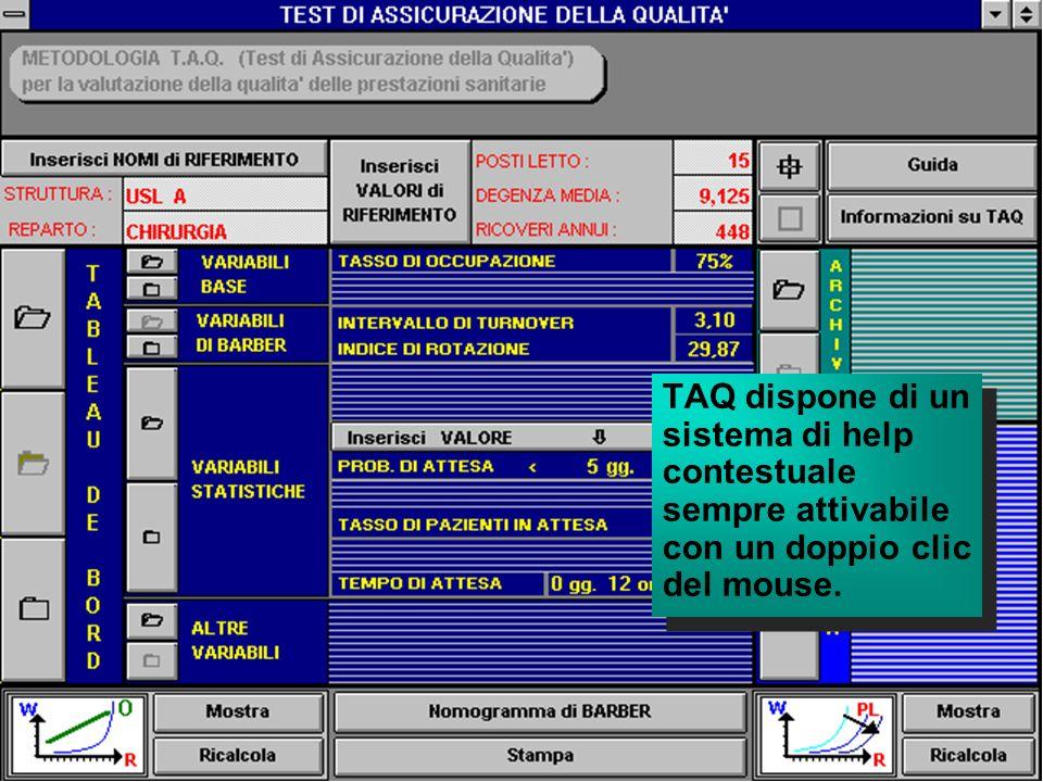 TAQ dispone di un sistema di help contestuale sempre attivabile con un doppio clic del mouse.