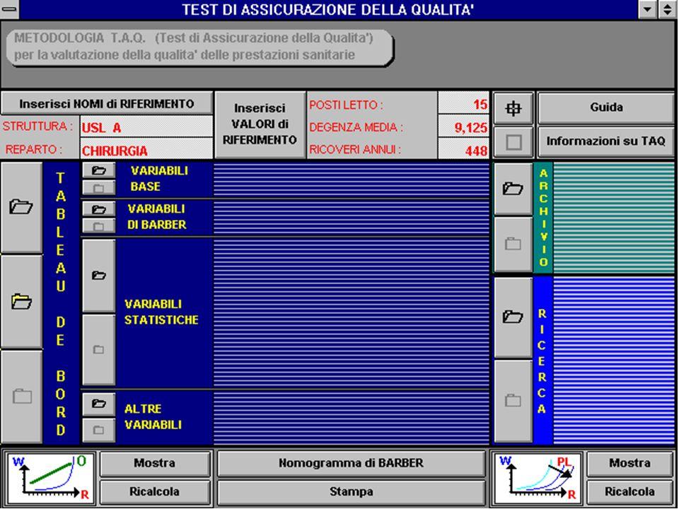 TAQ è un programma software che gira su personal computer dotato di mouse e monitor a colori.
