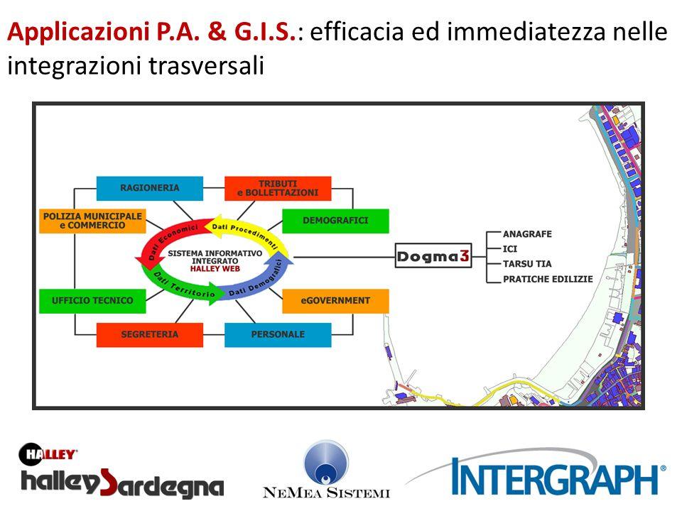 Applicazioni P.A. & G.I.S.: efficacia ed immediatezza nelle integrazioni trasversali