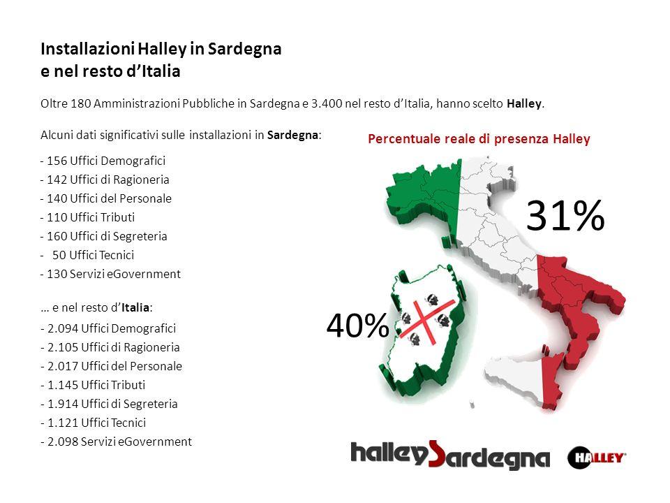 Installazioni Halley in Sardegna e nel resto dItalia Oltre 180 Amministrazioni Pubbliche in Sardegna e 3.400 nel resto dItalia, hanno scelto Halley. A