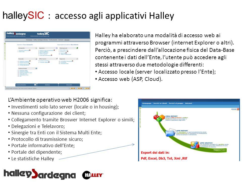 halleySIC : accesso agli applicativi Halley Halley ha elaborato una modalità di accesso web ai programmi attraverso Browser (internet Explorer o altri