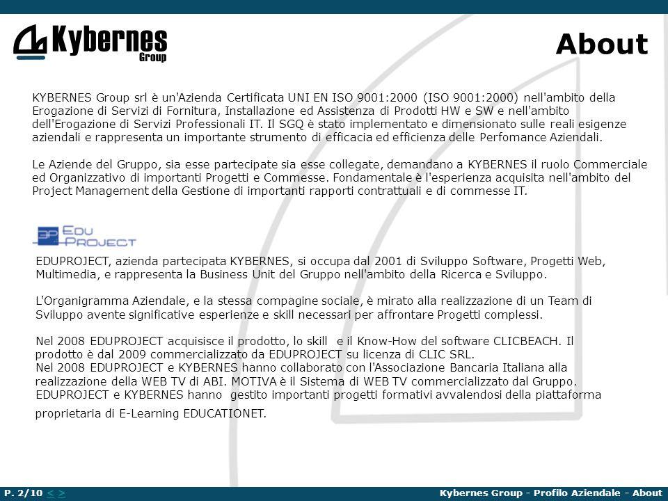 About KYBERNES Group srl è un'Azienda Certificata UNI EN ISO 9001:2000 (ISO 9001:2000) nell'ambito della Erogazione di Servizi di Fornitura, Installaz