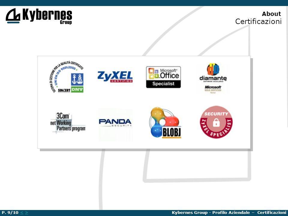 About Certificazioni Kybernes Group - Profilo Aziendale – CertificazioniP. 9/10 <>