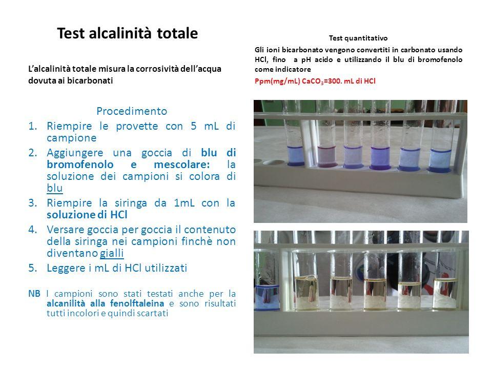 Test alcalinità totale Lalcalinità totale misura la corrosività dellacqua dovuta ai bicarbonati Procedimento 1.Riempire le provette con 5 mL di campio