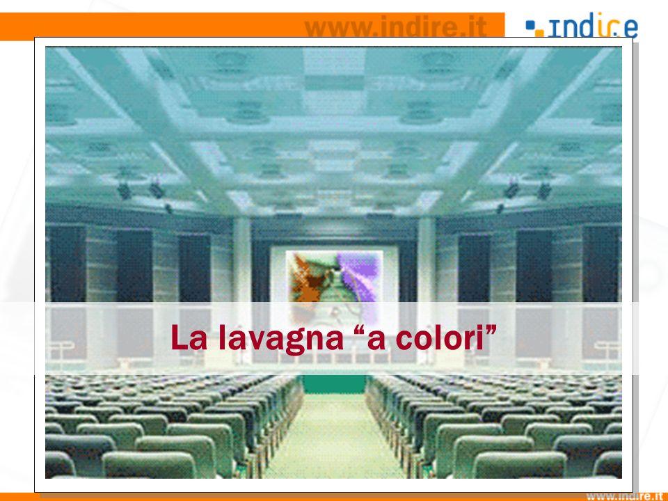 La lavagna a colori