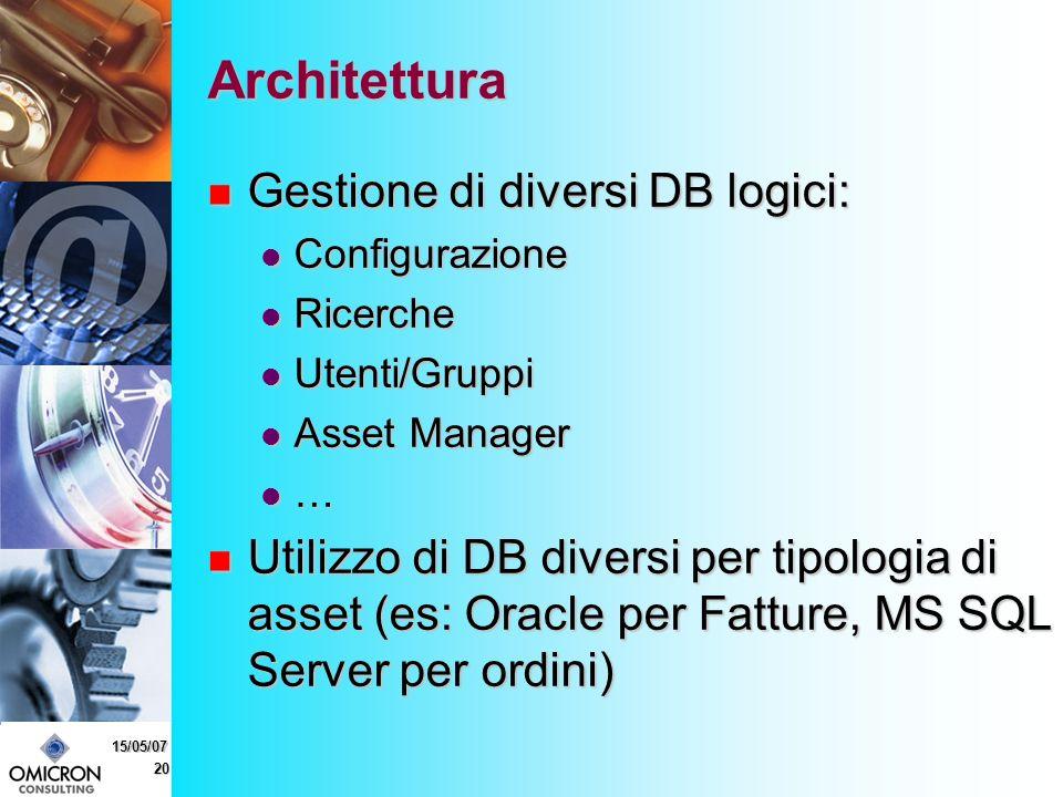 20 15/05/07Architettura Gestione di diversi DB logici: Gestione di diversi DB logici: Configurazione Configurazione Ricerche Ricerche Utenti/Gruppi Utenti/Gruppi Asset Manager Asset Manager … Utilizzo di DB diversi per tipologia di asset (es: Oracle per Fatture, MS SQL Server per ordini) Utilizzo di DB diversi per tipologia di asset (es: Oracle per Fatture, MS SQL Server per ordini)